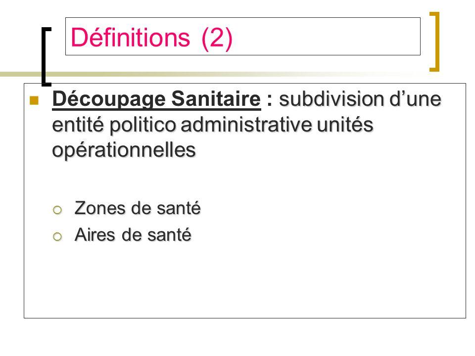 Définitions (2) subdivision dune entité politico administrative unités opérationnelles Découpage Sanitaire : subdivision dune entité politico administ