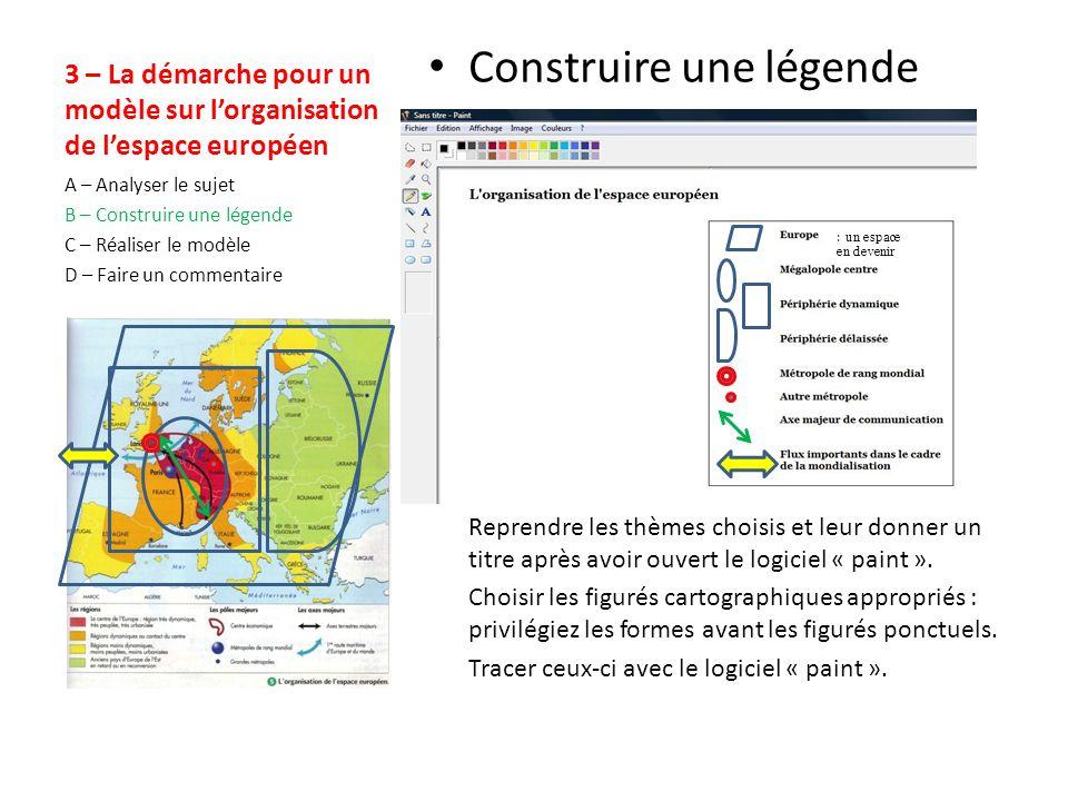 3 – La démarche pour un modèle sur lorganisation de lespace européen Analyser le sujet : carte p°217 du manuel H.- G.
