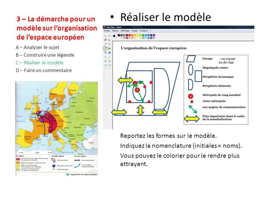 3 – La démarche pour un modèle sur lorganisation de lespace européen Construire une légende Reprendre les thèmes choisis et leur donner un titre après avoir ouvert le logiciel « paint ».