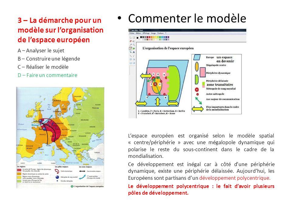 3 – La démarche pour un modèle sur lorganisation de lespace européen Réaliser le modèle Reportez les formes sur le modèle.