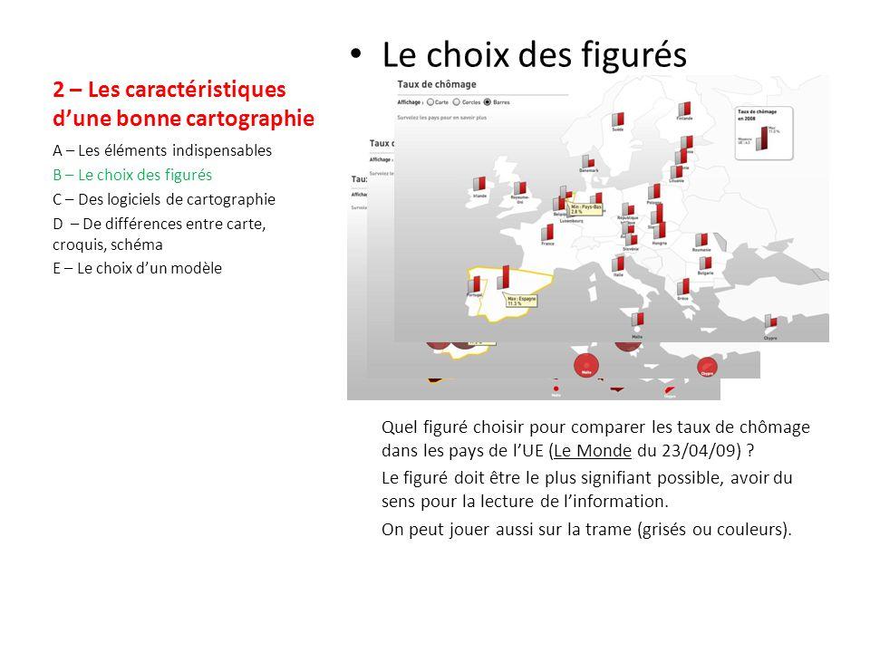 2 – Les caractéristiques dune bonne cartographie Les incontournables -un titre évocateur -une légende cohérente -une échelle graphique -Pour les plus exigeants : lorientation A – Les éléments indispensables B – Le choix des figurés C – Des logiciels de cartographie C – Les différences entre carte, croquis, schéma D – Le choix dun modèle