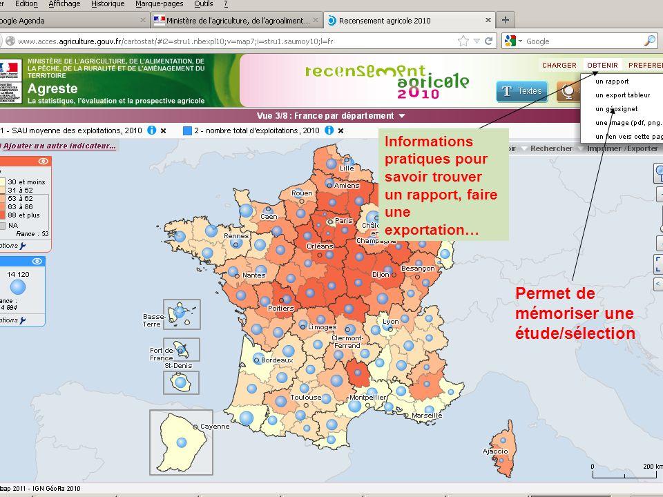 septembre 2012 Informations pratiques pour savoir trouver un rapport, faire une exportation… Permet de mémoriser une étude/sélection