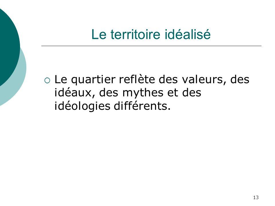 13 Le territoire idéalisé Le quartier reflète des valeurs, des idéaux, des mythes et des idéologies différents.