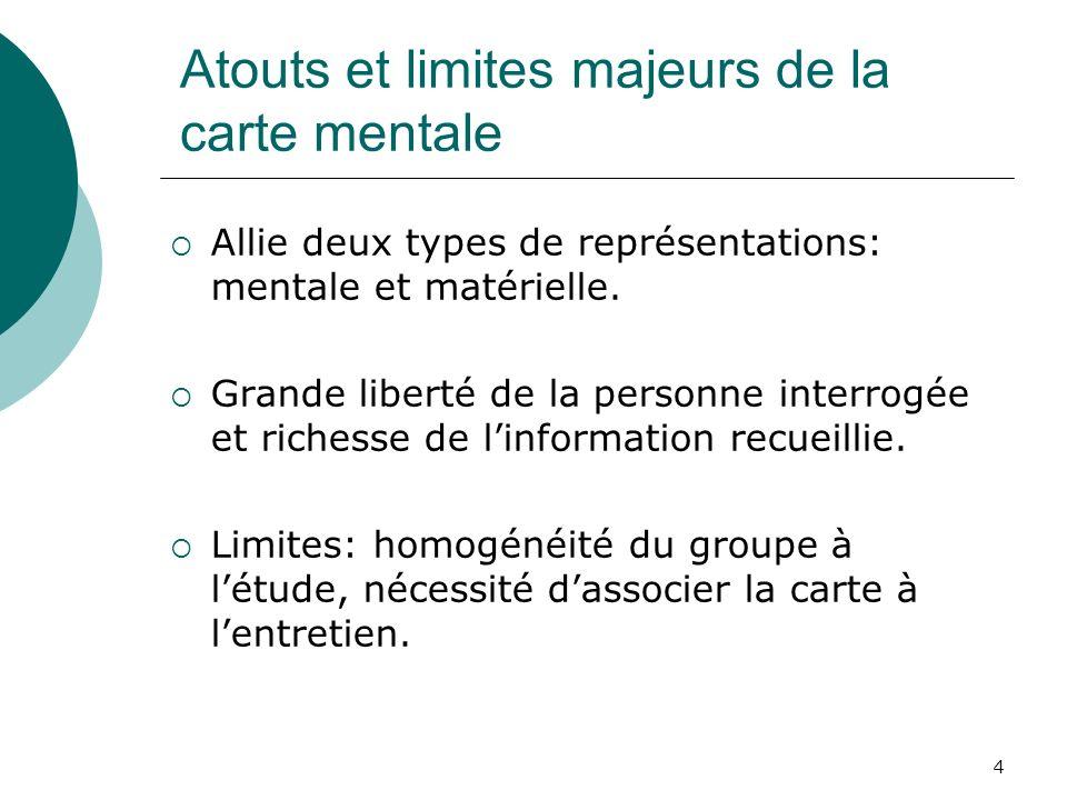 4 Atouts et limites majeurs de la carte mentale Allie deux types de représentations: mentale et matérielle. Grande liberté de la personne interrogée e