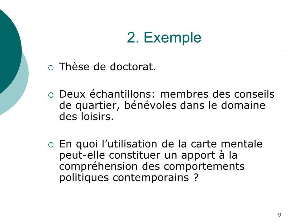 9 2. Exemple Thèse de doctorat. Deux échantillons: membres des conseils de quartier, bénévoles dans le domaine des loisirs. En quoi lutilisation de la