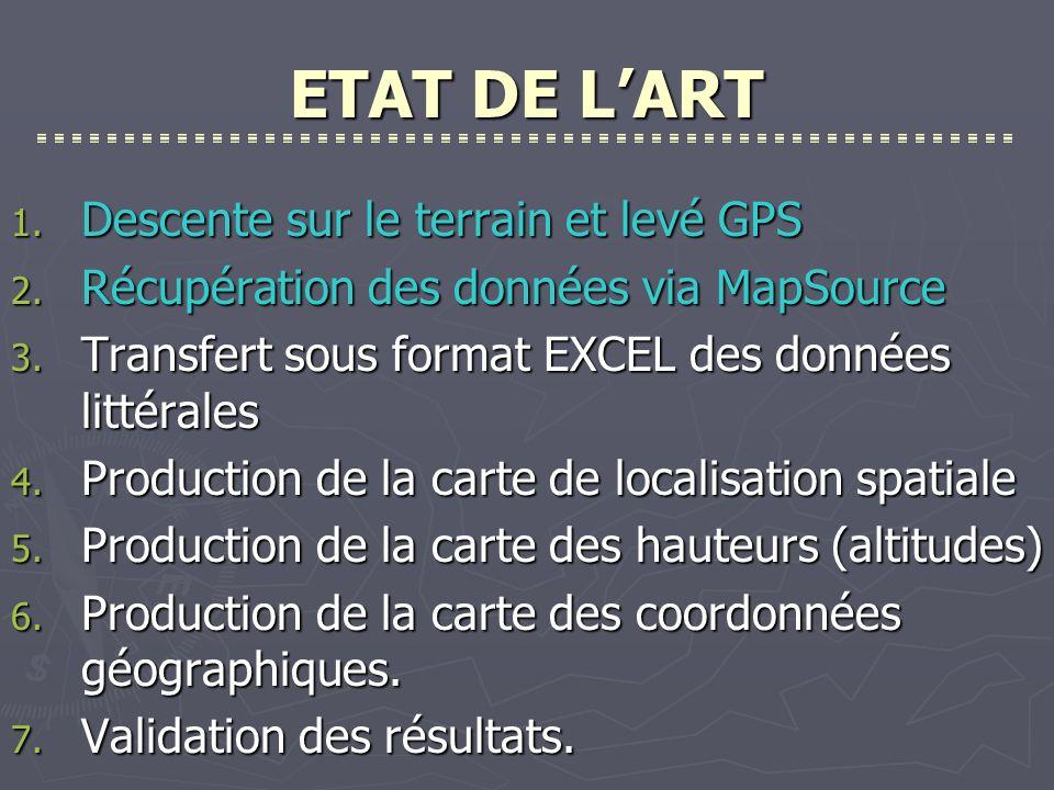 ETAT DE LART 1. Descente sur le terrain et levé GPS 2.