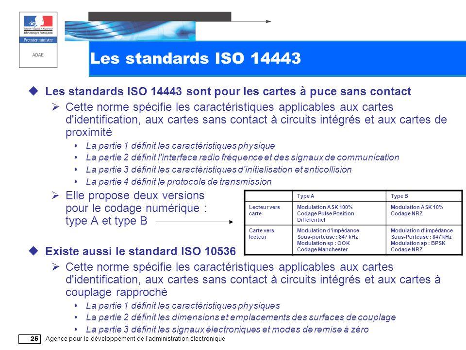 Agence pour le développement de ladministration électronique 25 Les standards ISO 14443 Les standards ISO 14443 sont pour les cartes à puce sans contact Cette norme spécifie les caractéristiques applicables aux cartes d identification, aux cartes sans contact à circuits intégrés et aux cartes de proximité La partie 1 définit les caractéristiques physique La partie 2 définit l interface radio fréquence et des signaux de communication La partie 3 définit les caractéristiques d initialisation et anticollision La partie 4 définit le protocole de transmission Elle propose deux versions pour le codage numérique : type A et type B Existe aussi le standard ISO 10536 Cette norme spécifie les caractéristiques applicables aux cartes d identification, aux cartes sans contact à circuits intégrés et aux cartes à couplage rapproché La partie 1 définit les caractéristiques physiques La partie 2 définit les dimensions et emplacements des surfaces de couplage La partie 3 définit les signaux électroniques et modes de remise à zéro Type AType B Lecteur vers carte Modulation ASK 100% Codage Pulse Position Différentiel Modulation ASK 10% Codage NRZ Carte vers lecteur Modulation d impédance Sous-porteuse : 847 kHz Modulation sp : OOK Codage Manchester Modulation d impédance Sous-Porteuse : 847 kHz Modulation sp : BPSK Codage NRZ