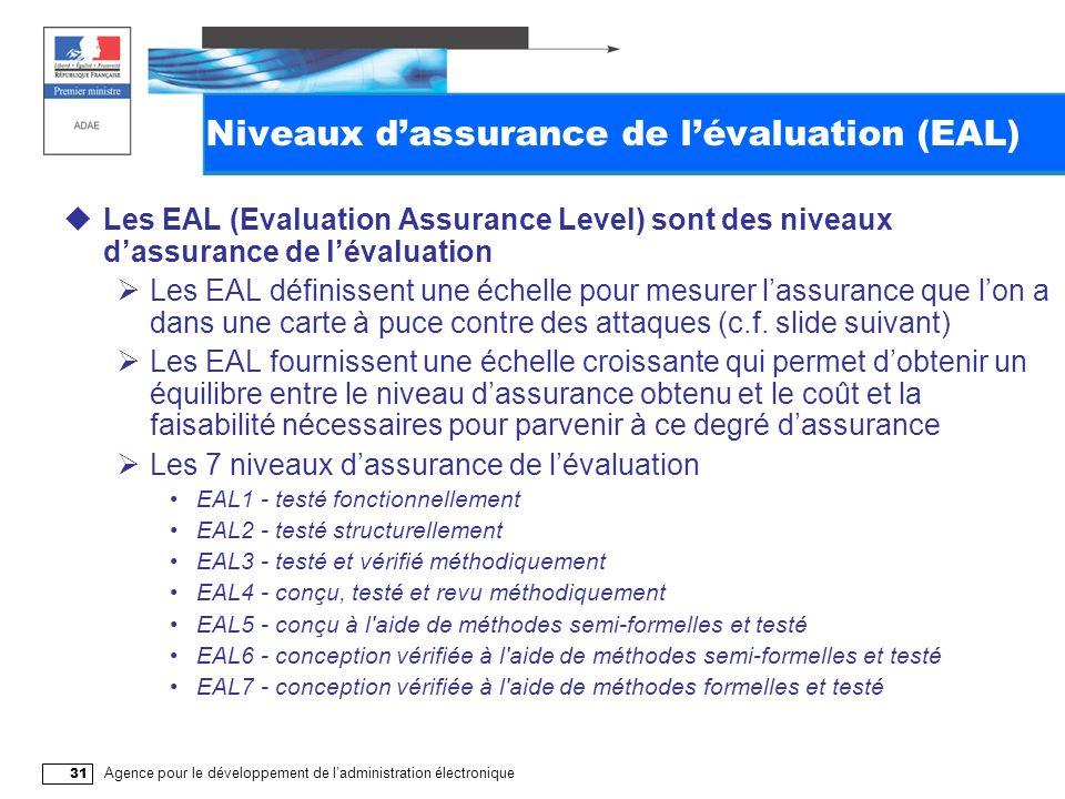 Agence pour le développement de ladministration électronique 31 Niveaux dassurance de lévaluation (EAL) Les EAL (Evaluation Assurance Level) sont des niveaux dassurance de lévaluation Les EAL définissent une échelle pour mesurer lassurance que lon a dans une carte à puce contre des attaques (c.f.