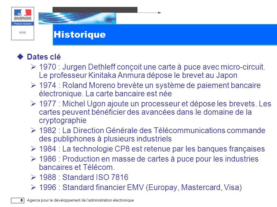 Agence pour le développement de ladministration électronique 5 Historique Dates clé 1970 : Jurgen Dethleff conçoit une carte à puce avec micro-circuit.