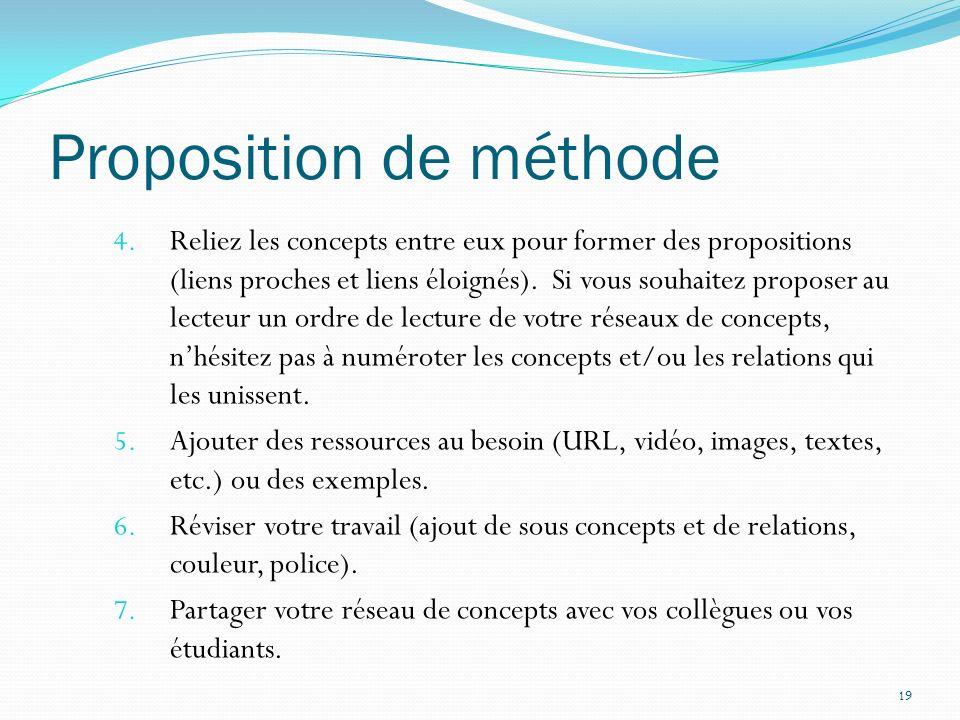 19 Proposition de méthode 4. Reliez les concepts entre eux pour former des propositions (liens proches et liens éloignés). Si vous souhaitez proposer