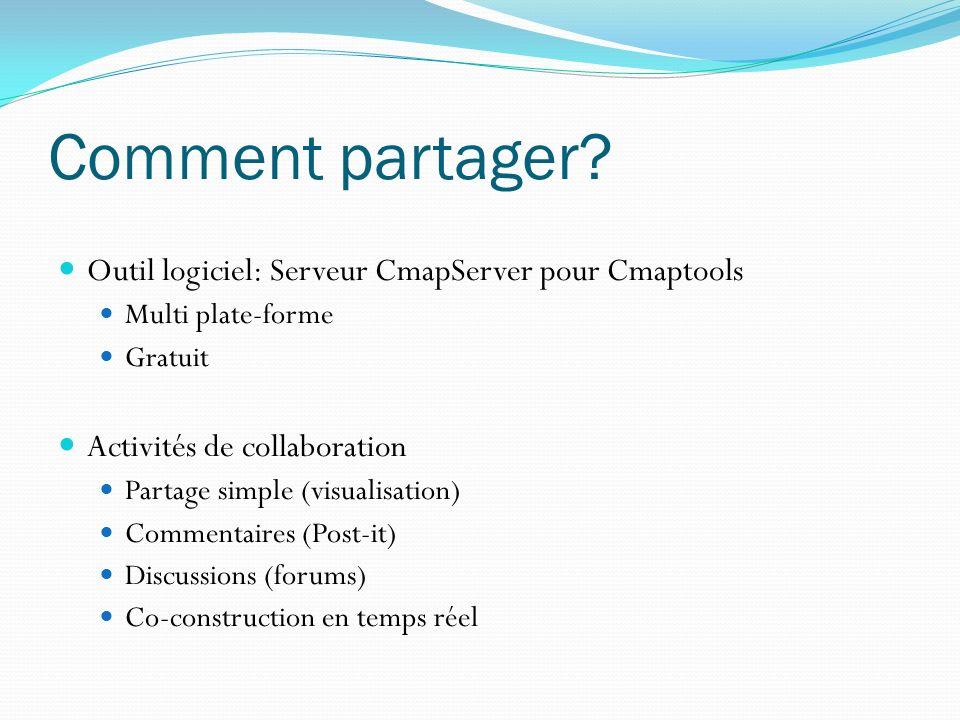 Comment partager? Outil logiciel: Serveur CmapServer pour Cmaptools Multi plate-forme Gratuit Activités de collaboration Partage simple (visualisation