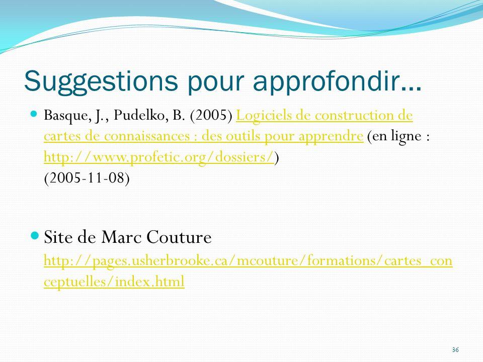 36 Suggestions pour approfondir… Basque, J., Pudelko, B. (2005) Logiciels de construction de cartes de connaissances : des outils pour apprendre (en l