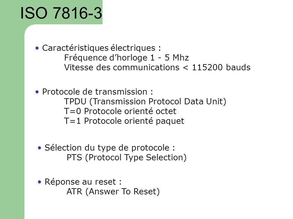 ISO 7816-3 Protocole de transmission : TPDU (Transmission Protocol Data Unit) T=0 Protocole orienté octet T=1 Protocole orienté paquet Caractéristique