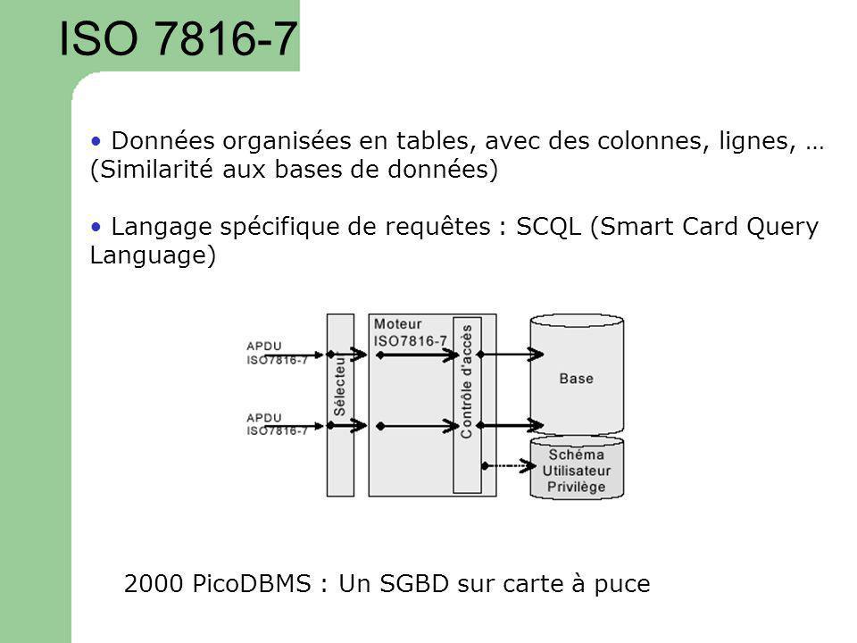 ISO 7816-7 Données organisées en tables, avec des colonnes, lignes, … (Similarité aux bases de données) Langage spécifique de requêtes : SCQL (Smart C