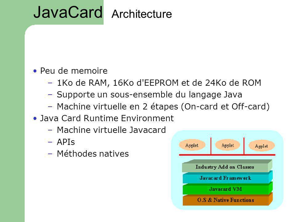 Architecture Peu de memoire –1Ko de RAM, 16Ko d'EEPROM et de 24Ko de ROM –Supporte un sous-ensemble du langage Java –Machine virtuelle en 2 étapes (On