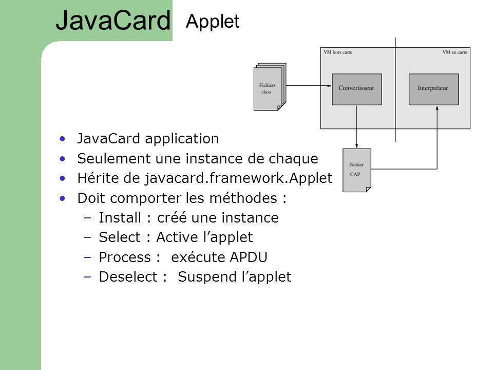 Applet JavaCard application Seulement une instance de chaque Hérite de javacard.framework.Applet Doit comporter les méthodes : –Install : créé une ins