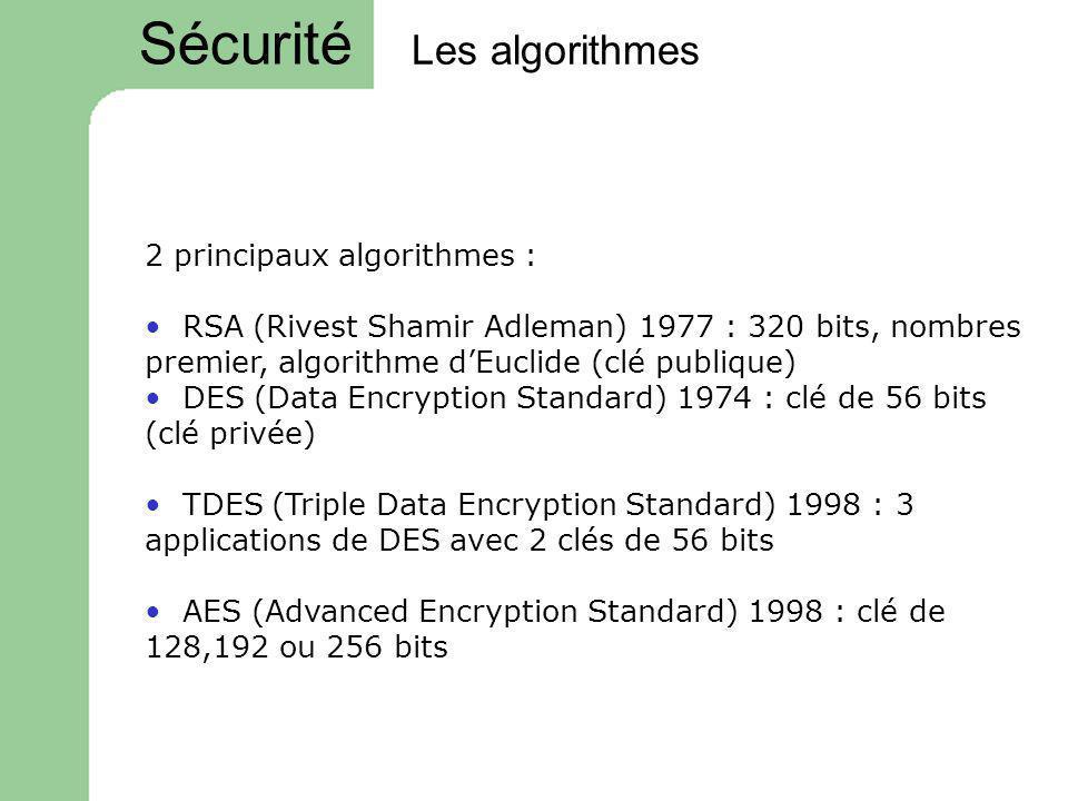 Les algorithmes 2 principaux algorithmes : RSA (Rivest Shamir Adleman) 1977 : 320 bits, nombres premier, algorithme dEuclide (clé publique) DES (Data