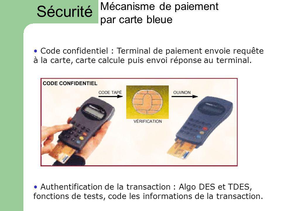 Mécanisme de paiement par carte bleue Code confidentiel : Terminal de paiement envoie requête à la carte, carte calcule puis envoi réponse au terminal