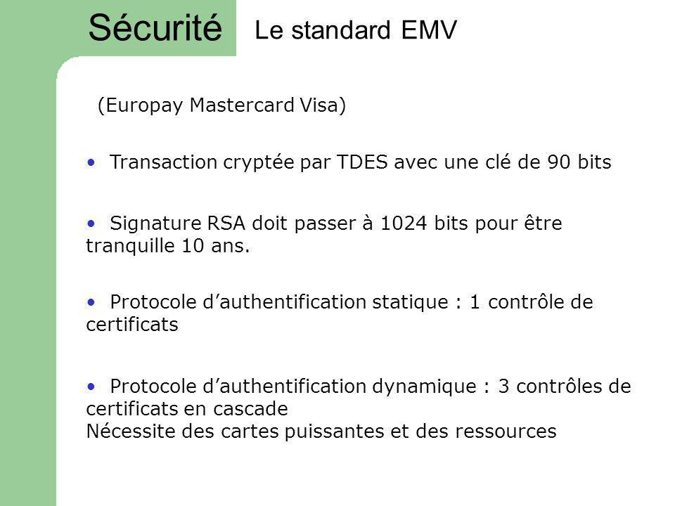 Le standard EMV (Europay Mastercard Visa) Signature RSA doit passer à 1024 bits pour être tranquille 10 ans. Transaction cryptée par TDES avec une clé