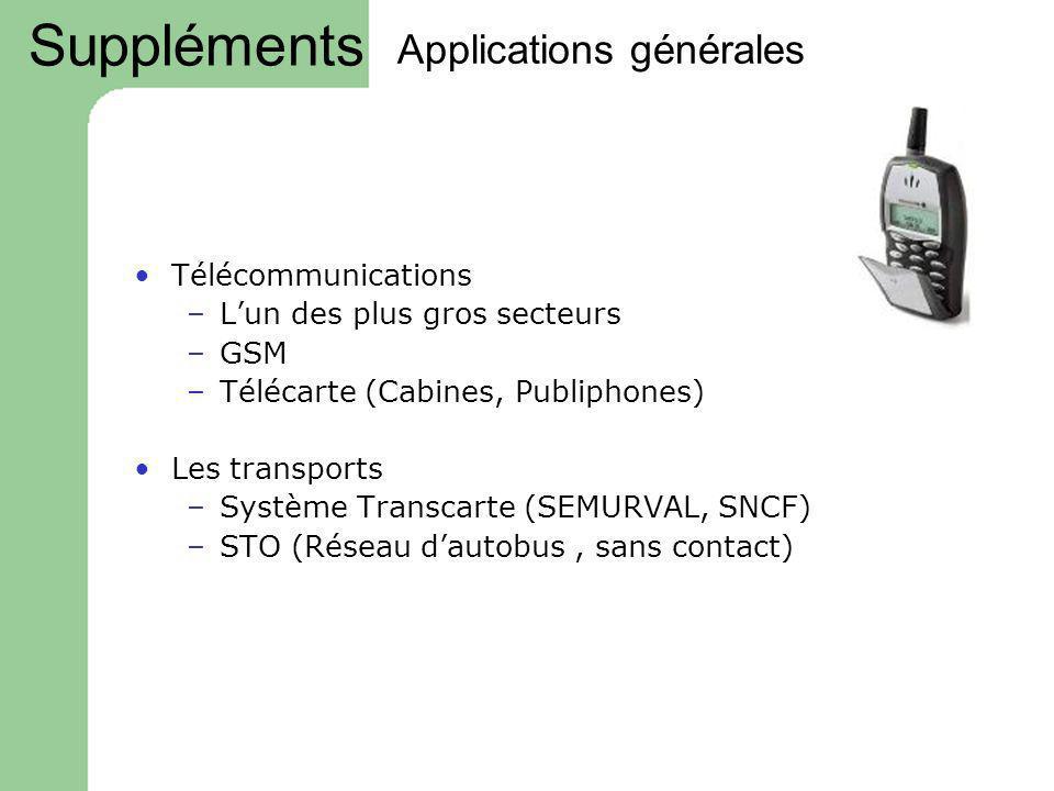 Applications générales Télécommunications –Lun des plus gros secteurs –GSM –Télécarte (Cabines, Publiphones) Les transports –Système Transcarte (SEMUR