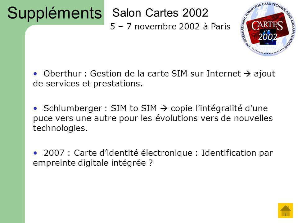 Salon Cartes 2002 5 – 7 novembre 2002 à Paris Oberthur : Gestion de la carte SIM sur Internet ajout de services et prestations. Schlumberger : SIM to