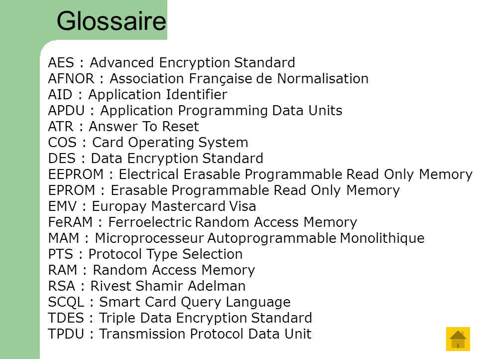 Glossaire AES : Advanced Encryption Standard AFNOR : Association Française de Normalisation AID : Application Identifier APDU : Application Programmin
