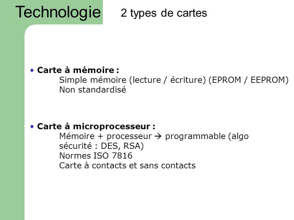 Technologie Carte à mémoire : Simple mémoire (lecture / écriture) (EPROM / EEPROM) Non standardisé Carte à microprocesseur : Mémoire + processeur prog