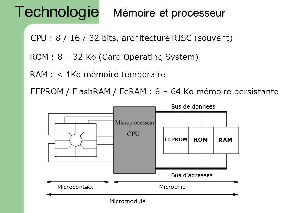 ROM : 8 – 32 Ko (Card Operating System) RAM : < 1Ko mémoire temporaire EEPROM / FlashRAM / FeRAM : 8 – 64 Ko mémoire persistante Technologie Bus de do