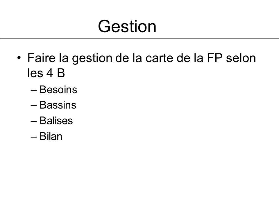 Gestion Faire la gestion de la carte de la FP selon les 4 B –Besoins –Bassins –Balises –Bilan