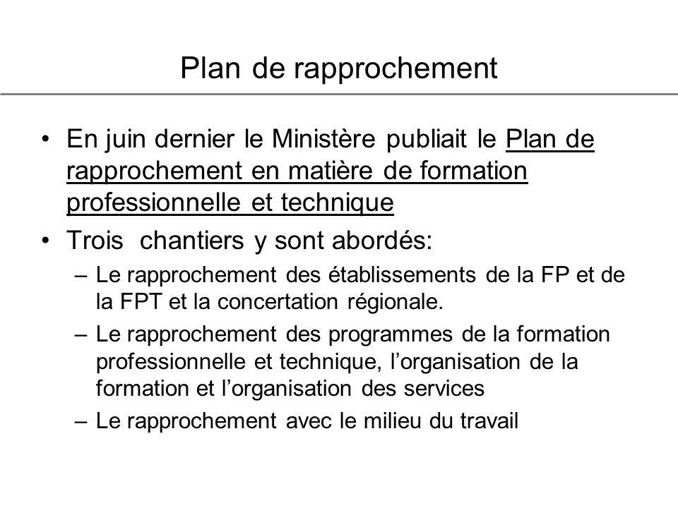 Plan de rapprochement En juin dernier le Ministère publiait le Plan de rapprochement en matière de formation professionnelle et technique Trois chantiers y sont abordés: –Le rapprochement des établissements de la FP et de la FPT et la concertation régionale.