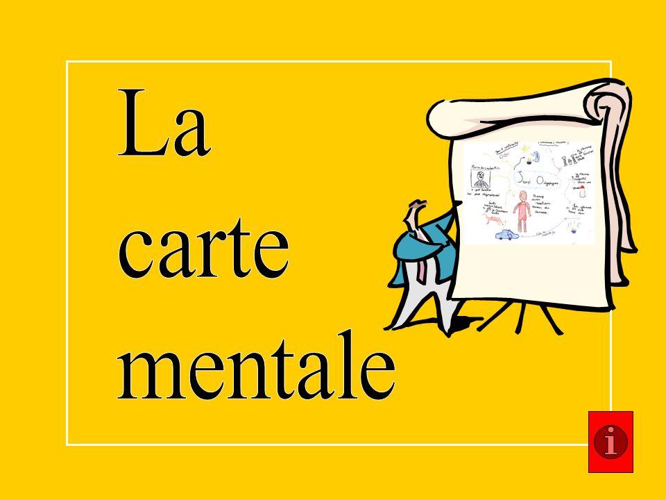 «Vous voyez ce que je veux vous dire…?» LA CARTE MENTALE comme outil de communication Objectifs: Sentraîner à construire des cartes mentales en situations différentes.