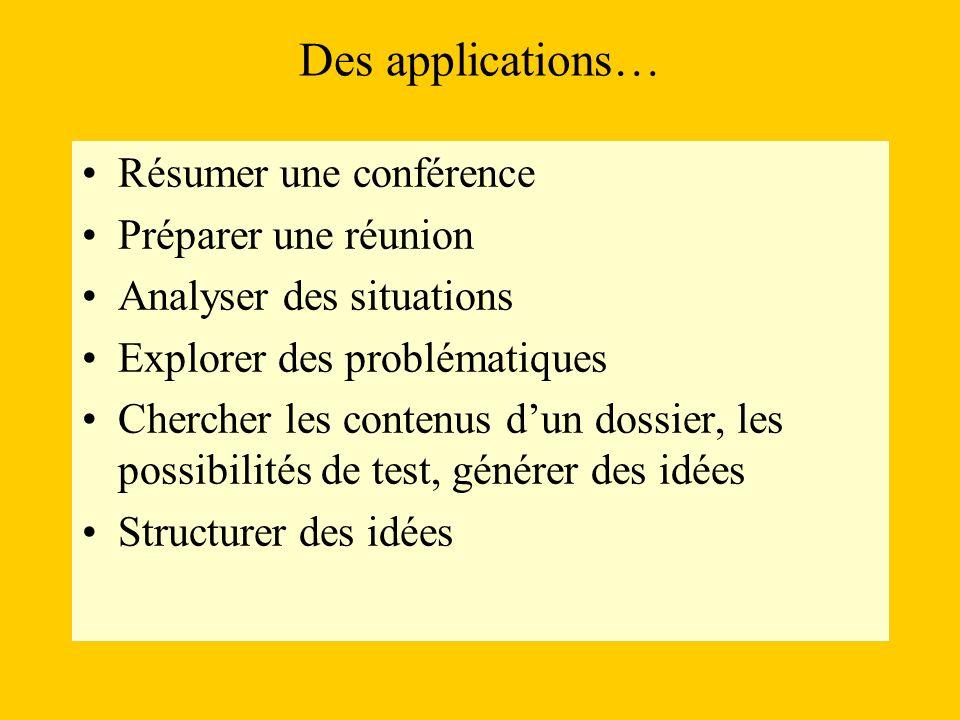 Des applications… Résumer une conférence Préparer une réunion Analyser des situations Explorer des problématiques Chercher les contenus dun dossier, l
