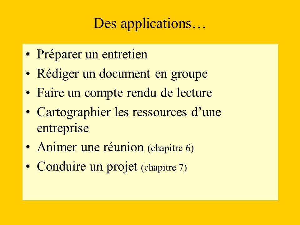 Des applications… Préparer un entretien Rédiger un document en groupe Faire un compte rendu de lecture Cartographier les ressources dune entreprise An