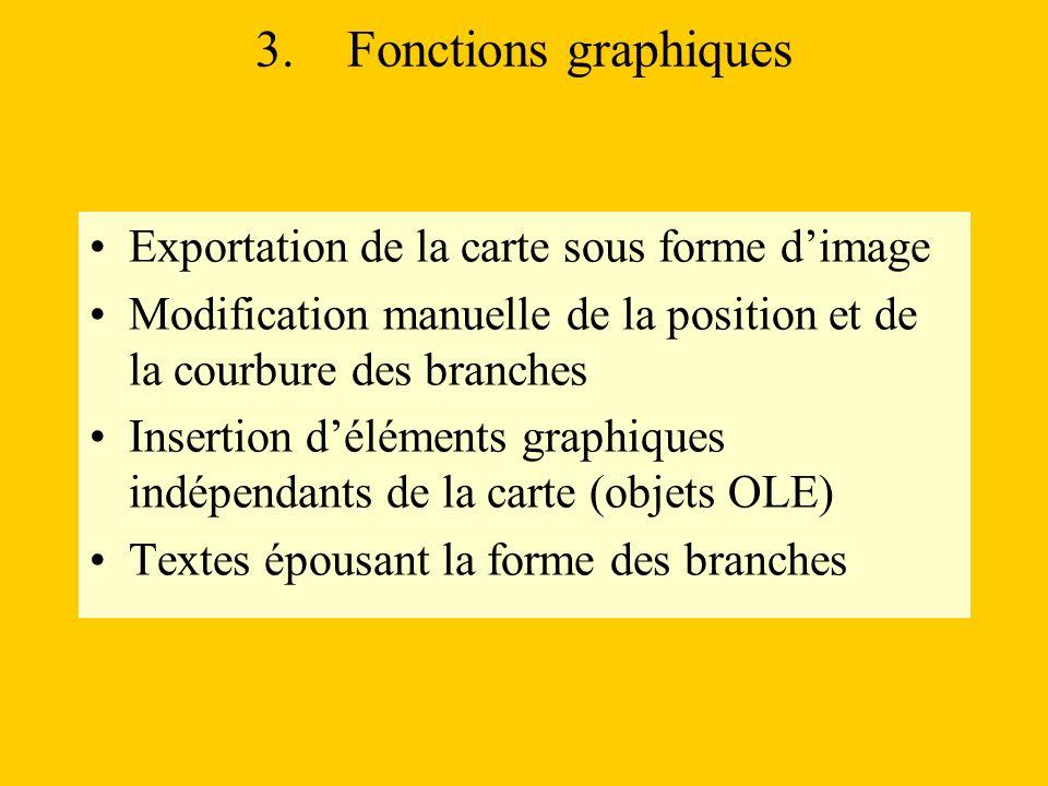 3. Fonctions graphiques Exportation de la carte sous forme dimage Modification manuelle de la position et de la courbure des branches Insertion déléme