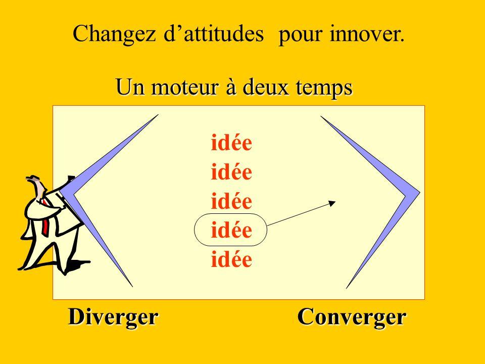 pour innover.Changez dattitudes Un moteur à deux temps idée DivergerConverger