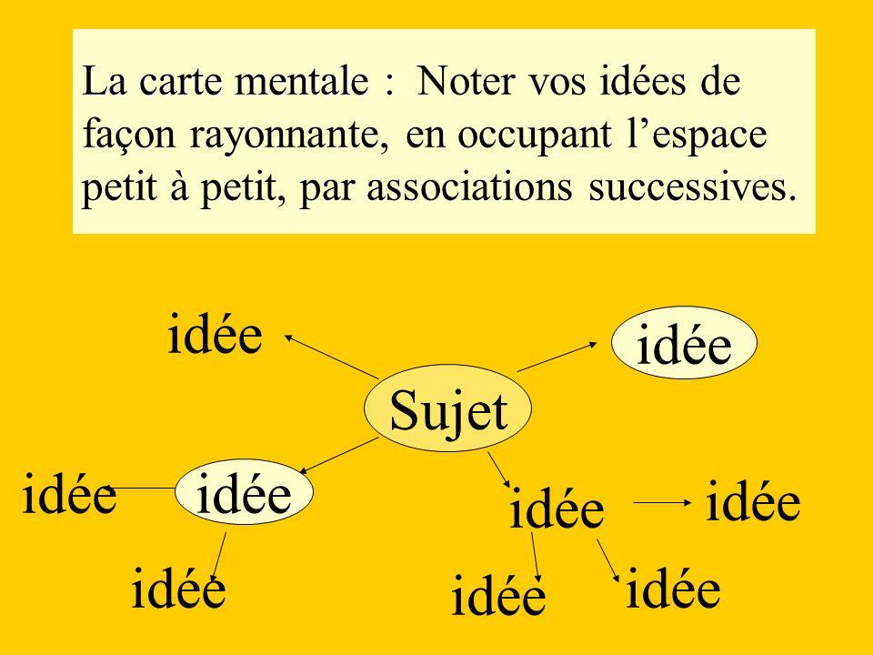 La carte mentale : La carte mentale : Noter vos idées de façon rayonnante, en occupant lespace petit à petit, par associations successives. Sujet idée