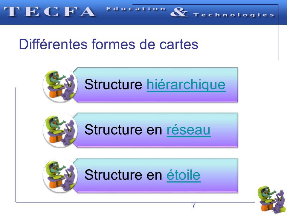 Différentes formes de cartes Structure hiérarchiquehiérarchique Structure en réseauréseau Structure en étoileétoile 7