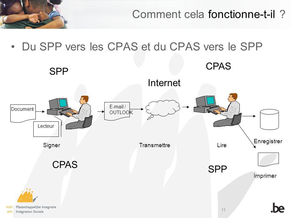 11 Comment cela fonctionne-t-il ? SPP CPAS Enregistrer Document Du SPP vers les CPAS et du CPAS vers le SPP Signer TransmettreLire Imprimer E-mail / O