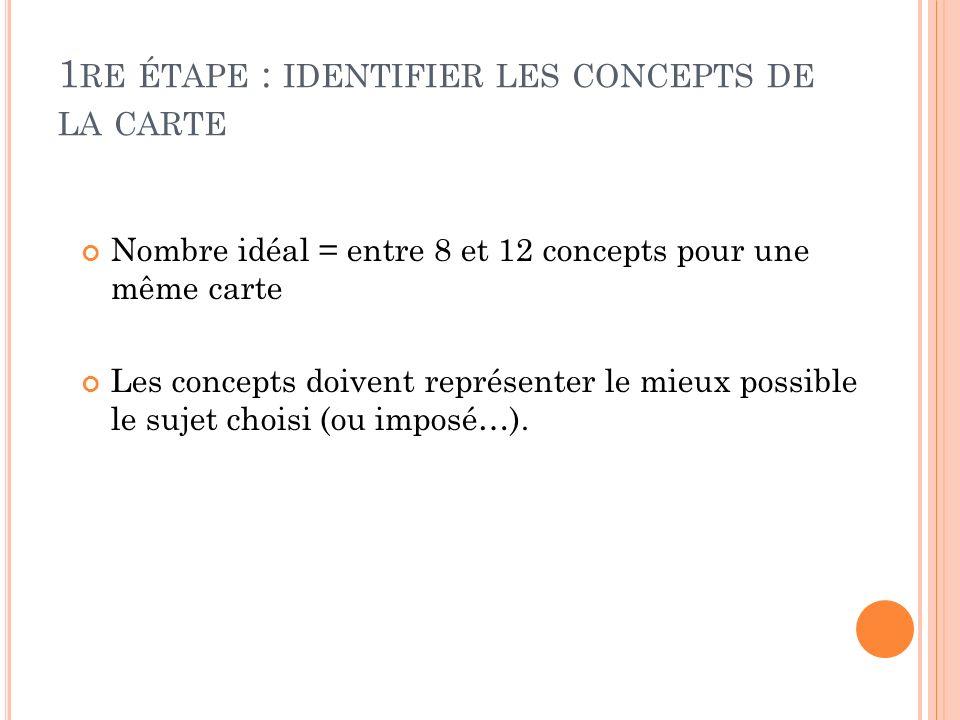 1 RE ÉTAPE : IDENTIFIER LES CONCEPTS DE LA CARTE Nombre idéal = entre 8 et 12 concepts pour une même carte Les concepts doivent représenter le mieux p