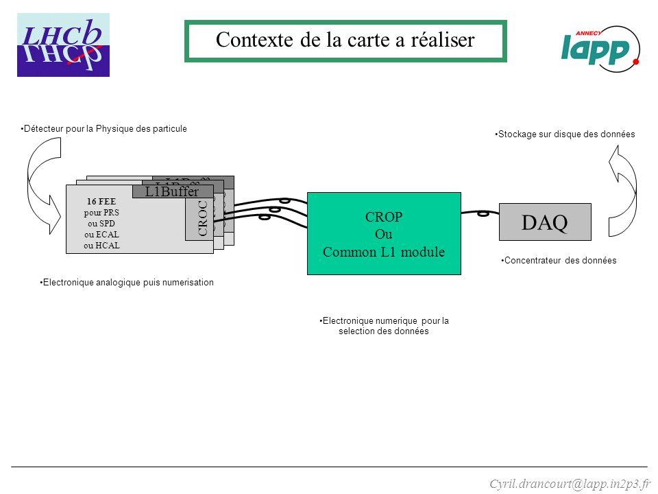 Cyril.drancourt@lapp.in2p3.fr Choix de la carte a réaliser CROC L1Buffer DAQ CROC CROP CROC Système Trigger et TTC L1Buffer 16 FEE pour PRS ou SPD ou ECAL ou HCAL Common L1 module TTC Sortie Possible L1 Non utilisé DAQ CROCv2 Système Trigger et TTC 16 FEE pour PRS ou SPD ou ECAL ou HCAL L1Buffer 16 fibres= 2 multifibres de 12 pour rester compatible Design actuel dAnnecy Design actuel de Lausanne