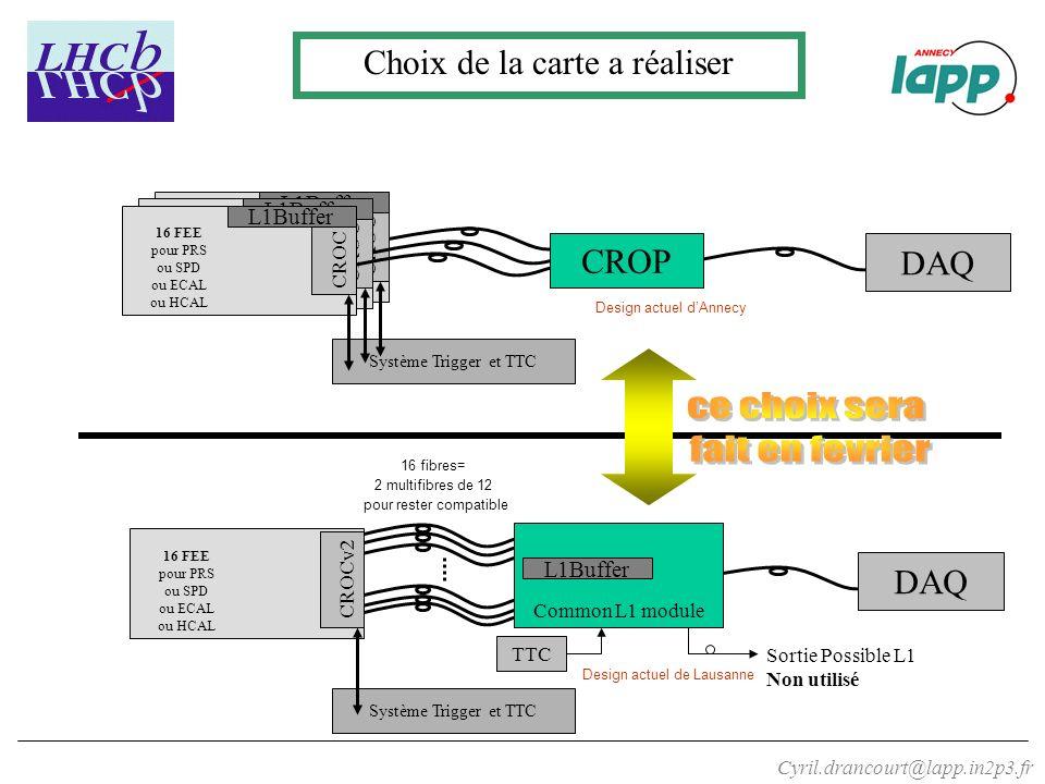 Cyril.drancourt@lapp.in2p3.fr Choix de la carte a réaliser CROC L1Buffer DAQ CROC CROP CROC Système Trigger et TTC L1Buffer 16 FEE pour PRS ou SPD ou