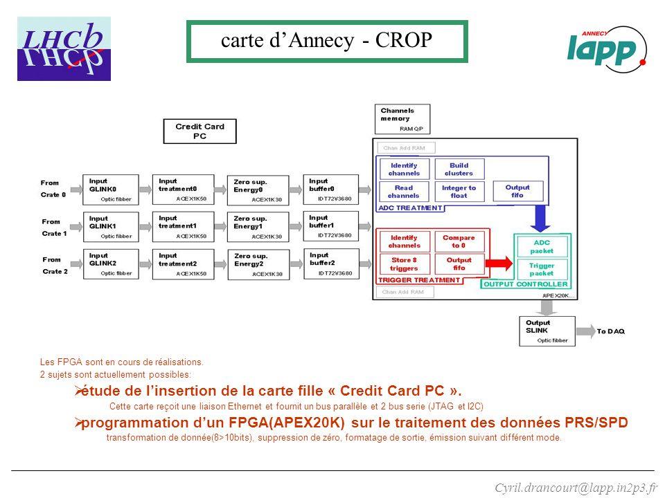 Cyril.drancourt@lapp.in2p3.fr carte dAnnecy - CROP Les FPGA sont en cours de réalisations. 2 sujets sont actuellement possibles: étude de linsertion d