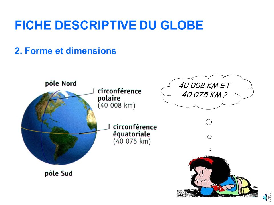 FICHE DESCRIPTIVE DU GLOBE 1. Position dans le cosmosPosition