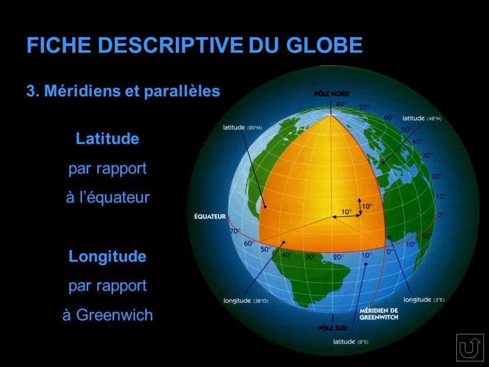 FICHE DESCRIPTIVE DU GLOBE 2. Forme et dimensions 40 008 KM ET 40 075 KM ?