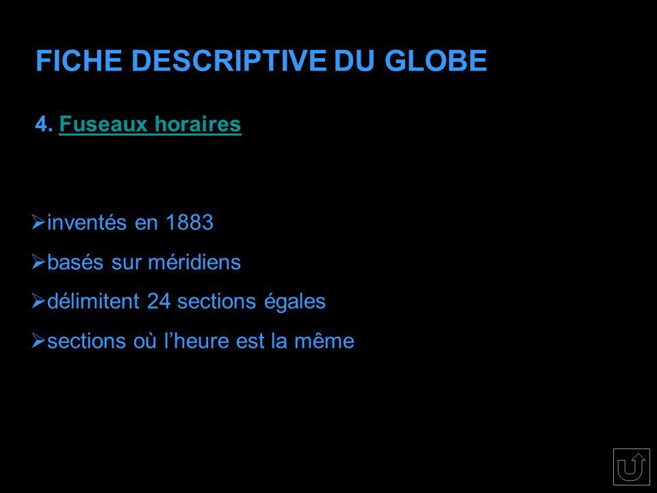 FICHE DESCRIPTIVE DU GLOBE 3. Méridiens et parallèles Latitude par rapport à léquateur Longitude par rapport à Greenwich