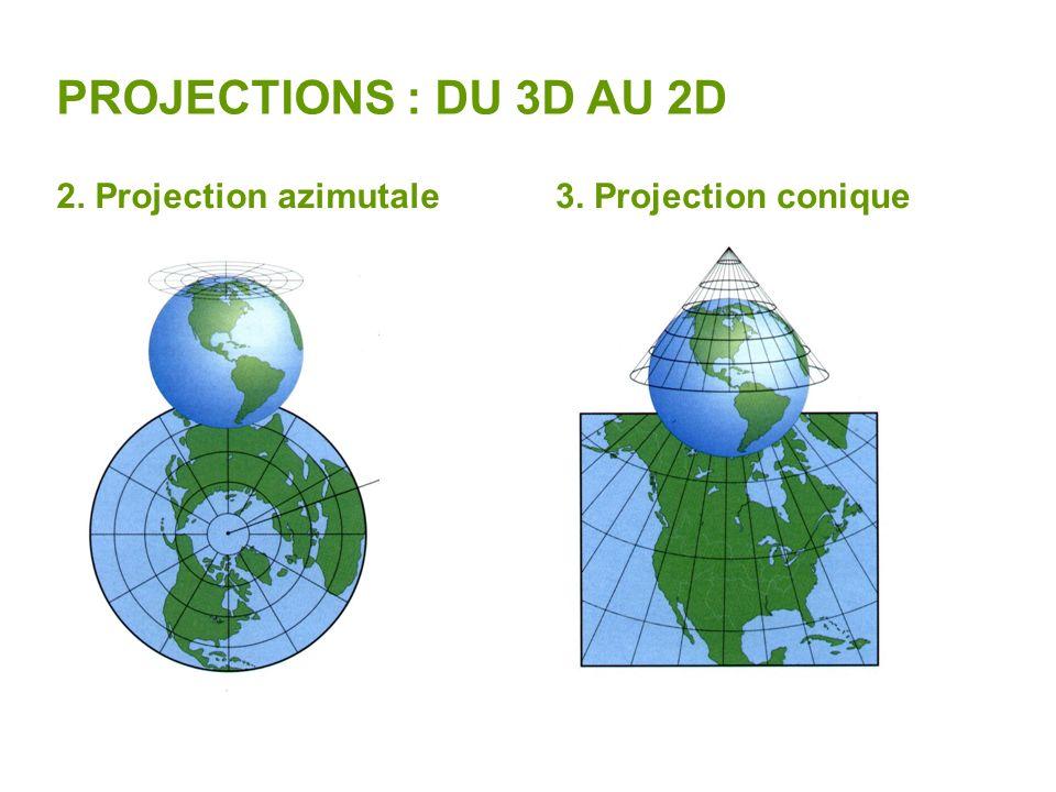 PROJECTIONS : DU 3D AU 2D 1.Projections cylindriques Mercator Peters