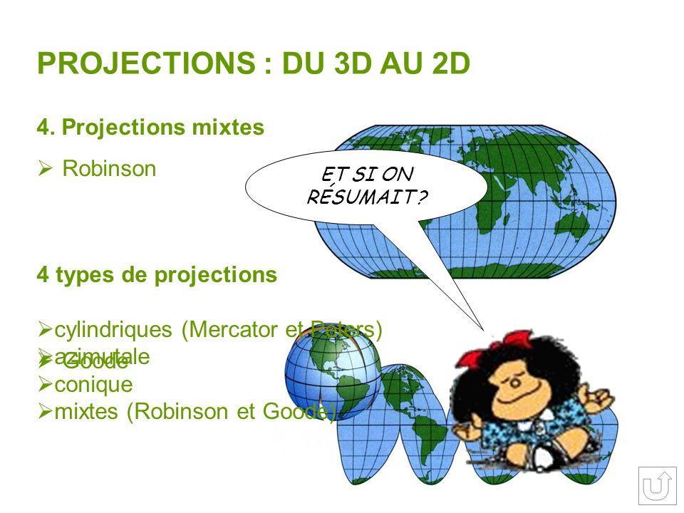 2. Projection azimutale PROJECTIONS : DU 3D AU 2D 3. Projection conique