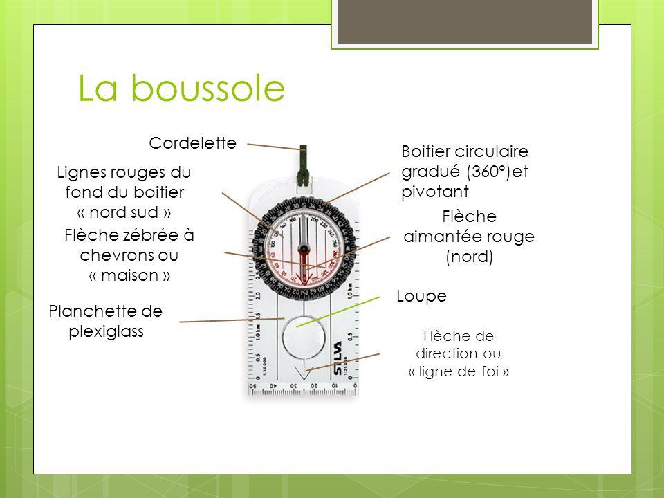 La boussole Cordelette Loupe Boitier circulaire gradué (360°)et pivotant Flèche de direction ou « ligne de foi » Lignes rouges du fond du boitier « no