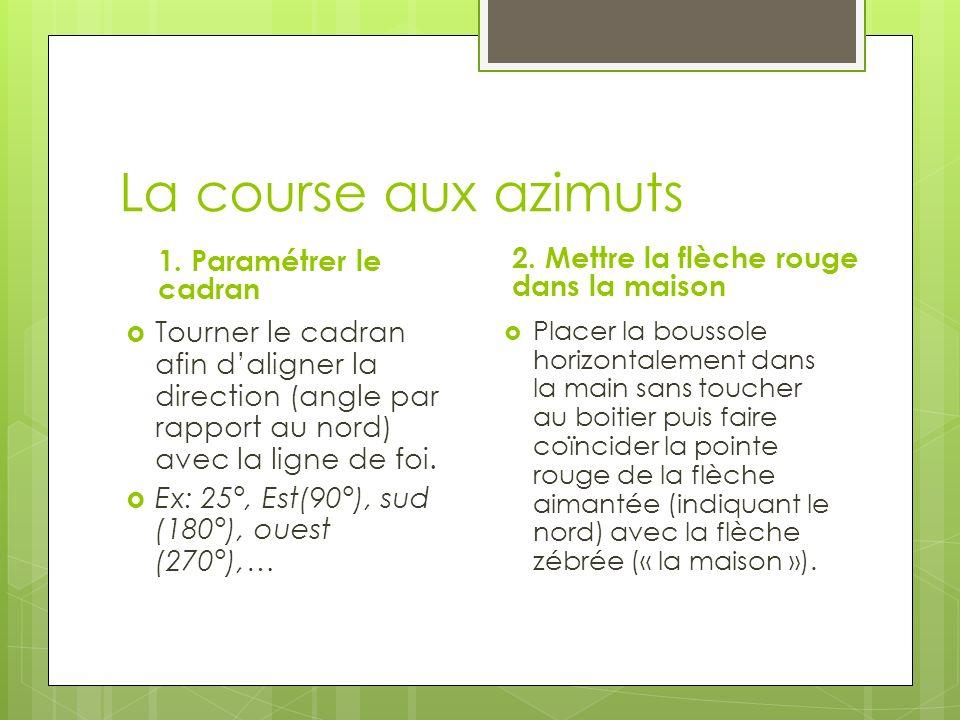 La course aux azimuts 1.