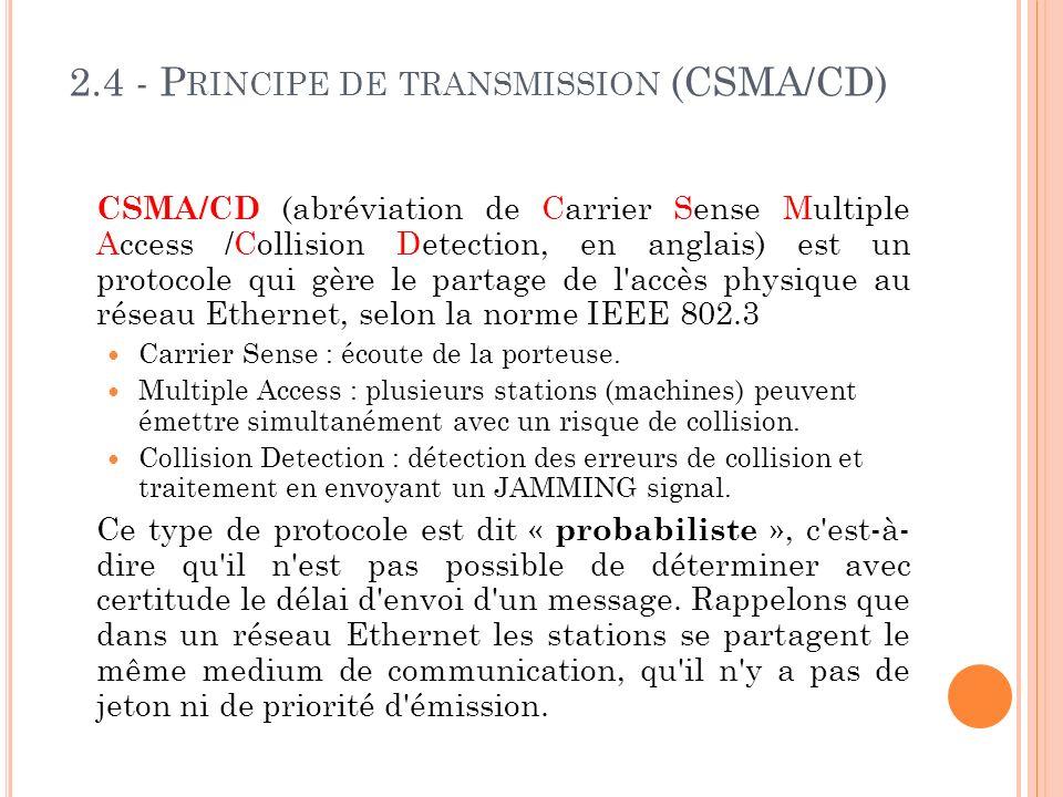 2.4 - P RINCIPE DE TRANSMISSION (CSMA/CD) CSMA/CD (abréviation de Carrier Sense Multiple Access /Collision Detection, en anglais) est un protocole qui gère le partage de l accès physique au réseau Ethernet, selon la norme IEEE 802.3 Carrier Sense : écoute de la porteuse.